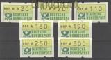 Bund ATM 1981 kleiner Satz komplett postfrisch (21196)